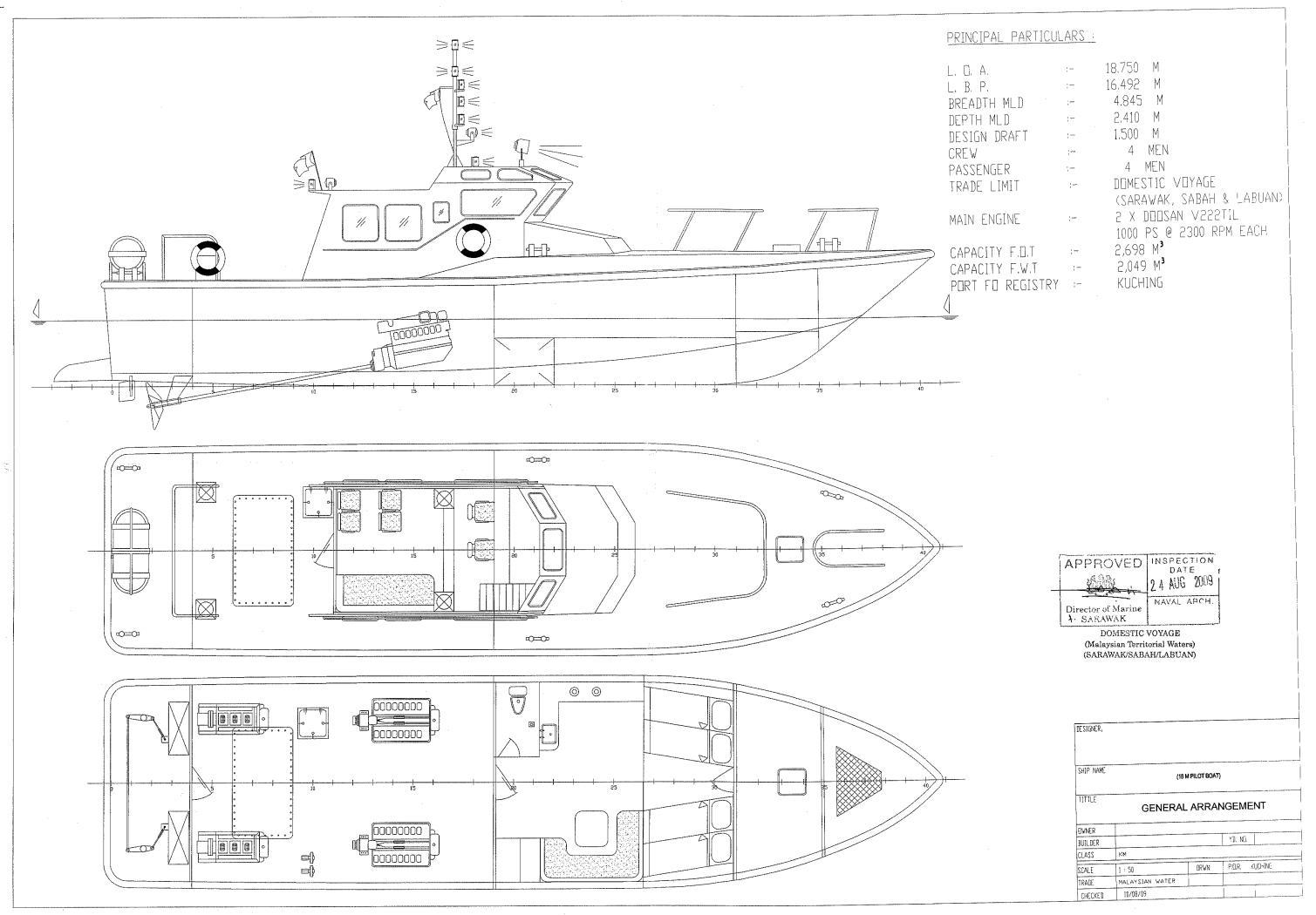 megalodon marine sdn bhd shipbuilding ship brokerage. Black Bedroom Furniture Sets. Home Design Ideas